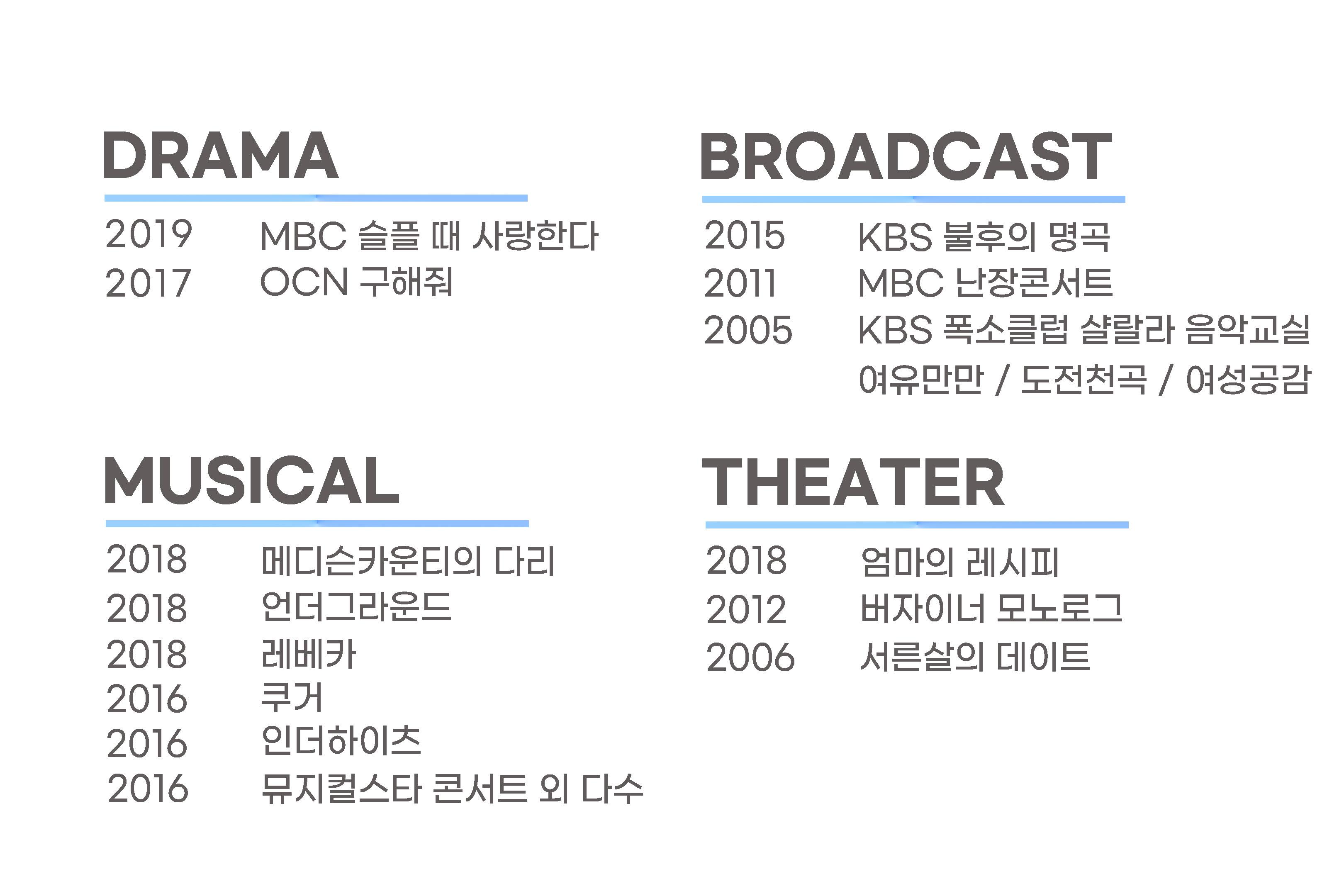 최혁주_필모그래피